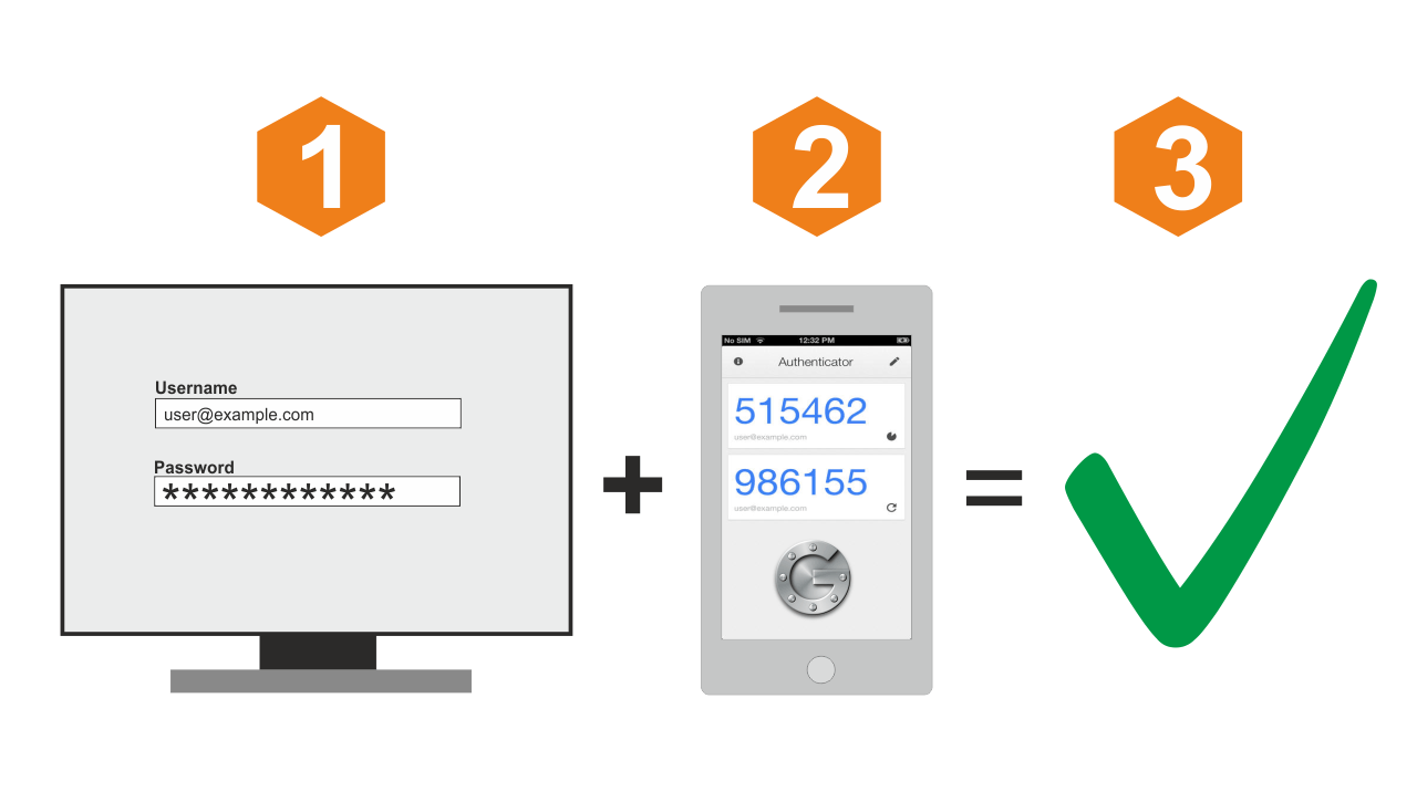how to stop two factor authentication